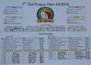 7th Old Prague Ham 2016 matches results